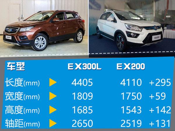 北汽全新纯电动SUV将上市 尺寸大幅提升-图1