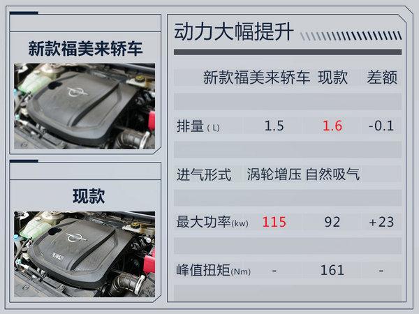 动力大涨!海马新福美来轿车增搭1.5T 明年上市-图1