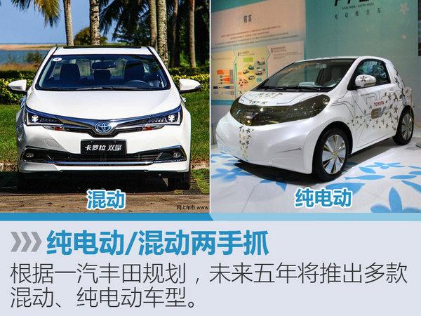 一汽丰田三年中期规划 陆续投放15款新车-图4