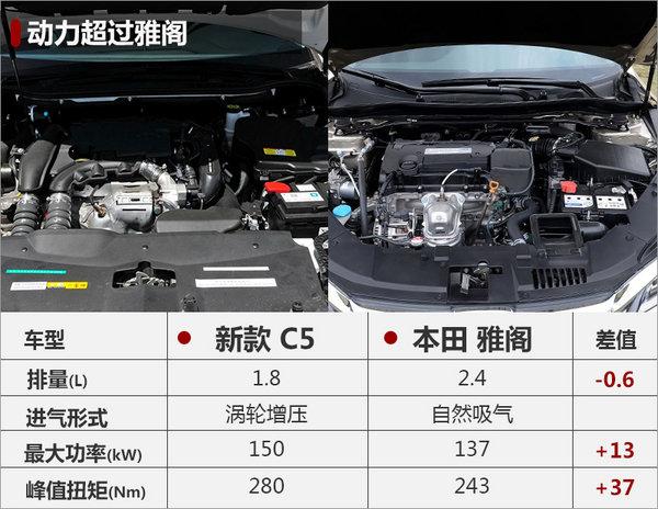 东风雪铁龙新C5车身加长 比本田雅阁还大-图3