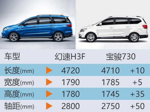北汽幻速H3F正式上市 售XXX-XXX万元-图3