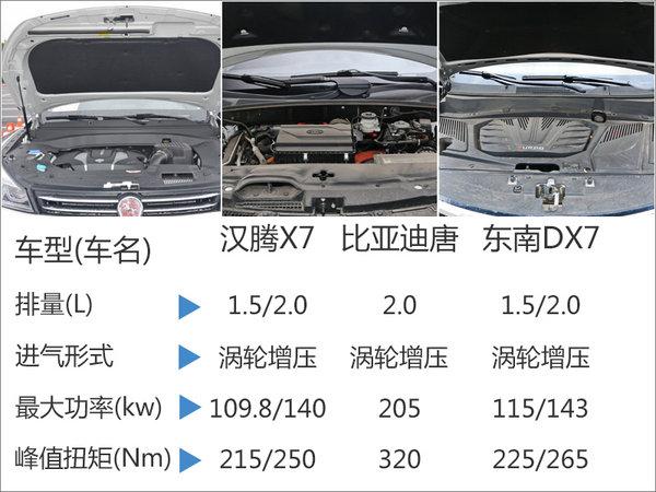 汉腾汽车将增混动版车型 对手瞄准比亚迪-图4