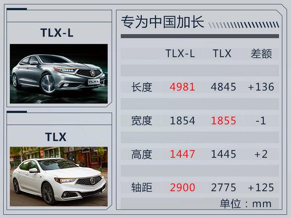 讴歌1-11月销量大涨126% 多款车型将在华国产-图6