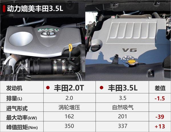 丰田普拉多2.0T年内上市 动力近3.5L引擎-图2