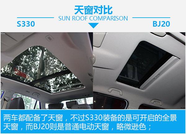 """要个性 不要""""撞脸"""" 驭胜S330对比北汽BJ20-图5"""