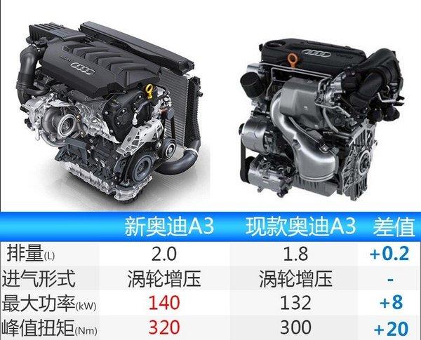奥迪新A3家族正式上市 新增2.0T发动机-图9