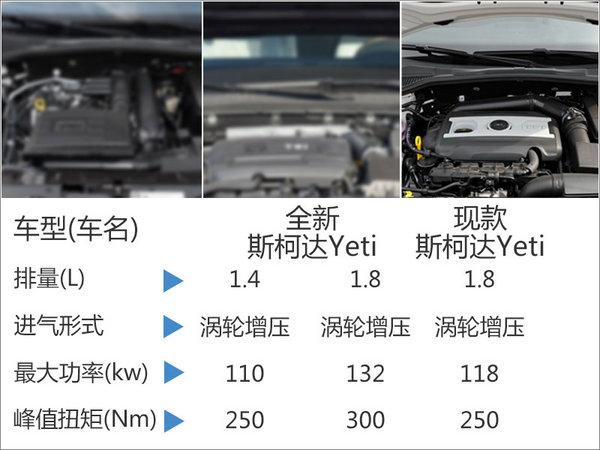 斯柯达Yeti即将换代 搭载全新1.8T发动机-图1