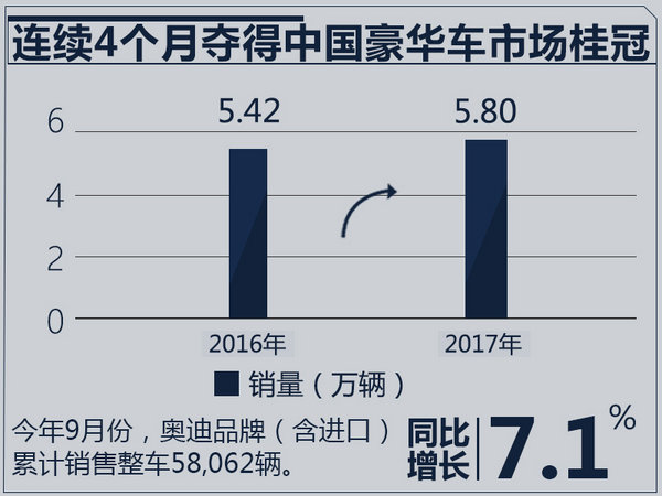 1-9月销量排名出炉 奔驰/宝马/奥迪-图5
