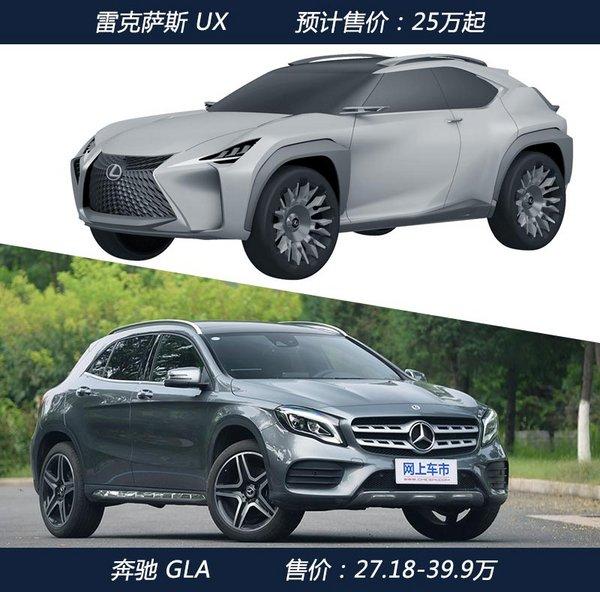 雷克萨斯UX将加长-明年入华 竞争奔驰GLA-图6