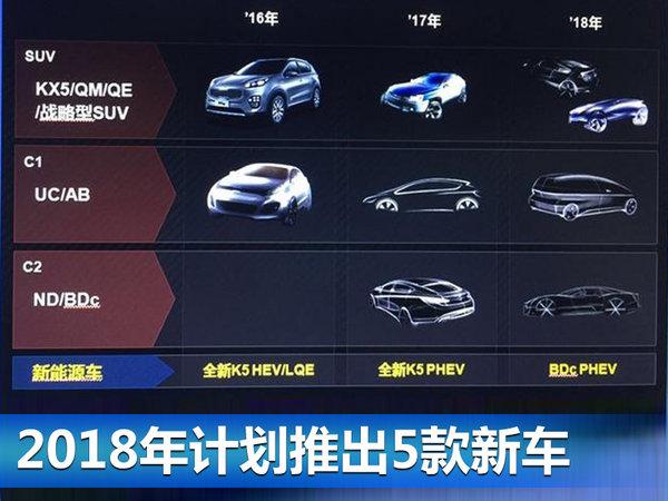 东风悦达起亚新建第四工厂 多款新车将投产-图1