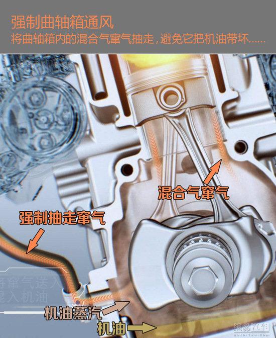 再聊丰田1.2T涡轮增压发动机-图3