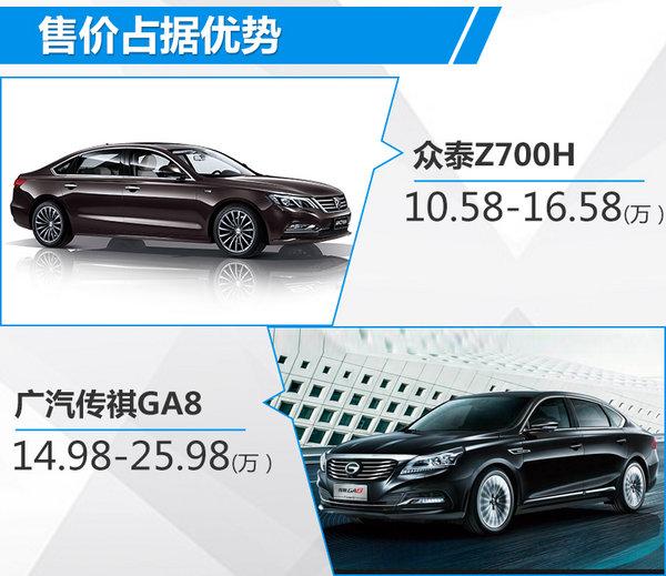 众泰中大型轿车Z700H正式上市 10.58-16.58万-图5