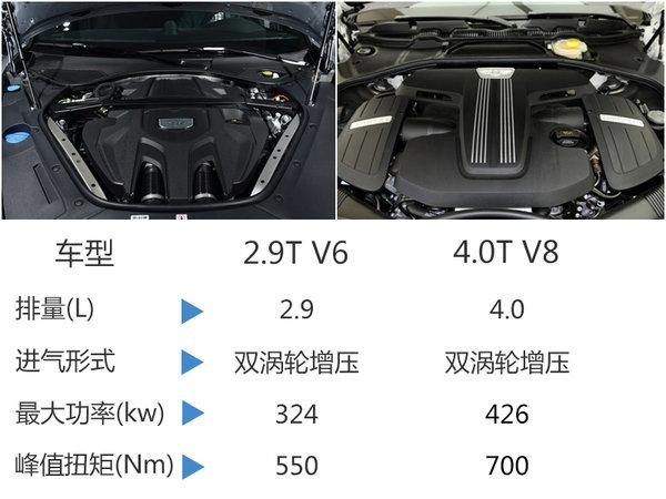 """宾利将投产""""小排量""""新车 售价200万元起-图2"""