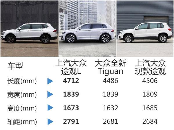 大众新7座途观再加长 轴距超丰田汉兰达-图2
