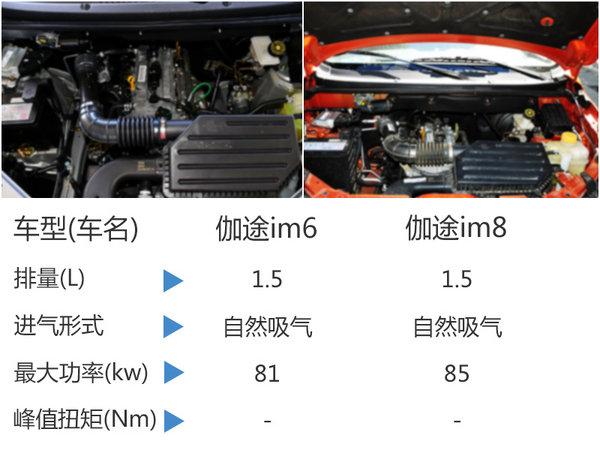 福田发力MPV市场 2款新车11月18日上市-图5