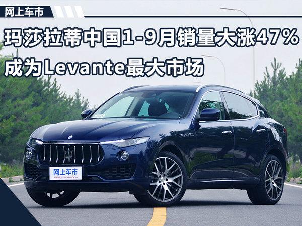 玛莎拉蒂中国1-9月销量大涨47% 成为Levante最大市场-图1