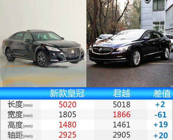 一汽丰田皇冠换新颜将上市 搭2.0T发动机-图4