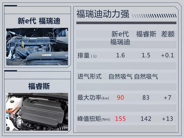 东风悦达起亚新福瑞迪11月上市 配奔驰中控屏-图6