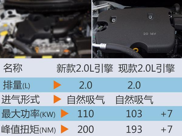 雷诺第2款国产车动力曝光 售价大幅下调-图2