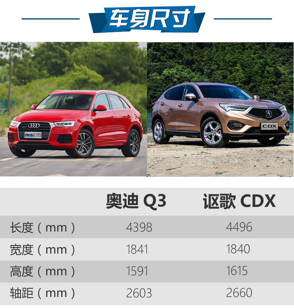 要个性还是要鸿运国际 奥迪Q3对比讴歌CDX-图3