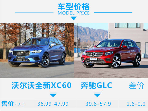 先进科技大空间 沃尔沃全新XC60对比奔驰GLC-图1
