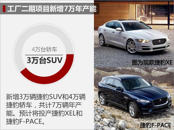 捷豹路虎将再国产4款新车售价进一步下探-图2