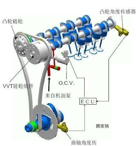 东南三菱4A91发动机的优越性能和优势