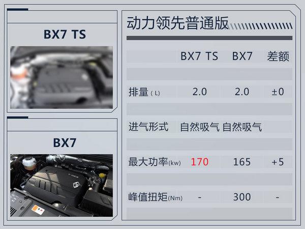 宝沃BX7 TS今年第四季度 将在德国上市销售-图2