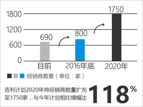 """十倍努力换一份尊重 吉利发布""""20200战略""""-图8"""