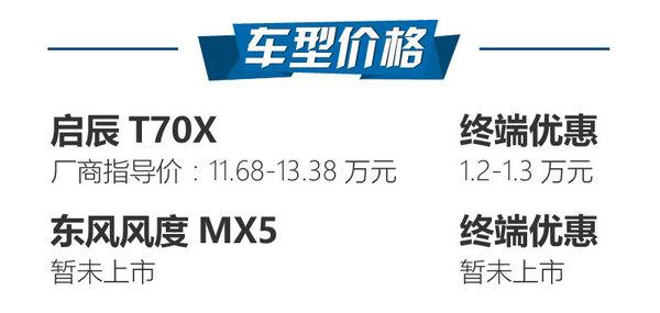 高颜值 有内涵 启辰T70X对比东风风度MX5-图2