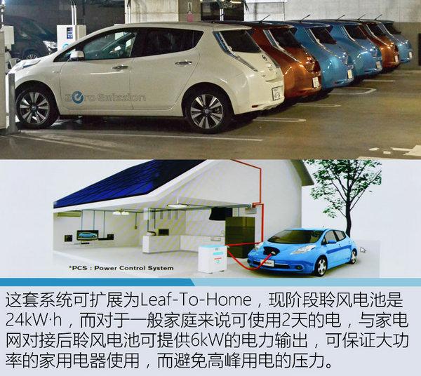 每辆车都是充电宝 日产EV回收技术解析-图6