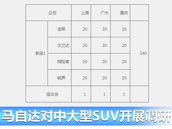 马自达七座SUV-CX-9将国产 首搭2.5T发动机-图3