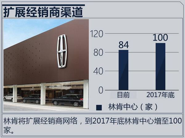轿车增长强劲 林肯1-9月在华销量超4万/大增92%-图5
