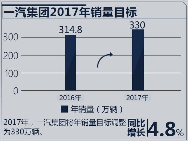 一汽集团高层再调整 胡咏任职战略管理部部长-图1