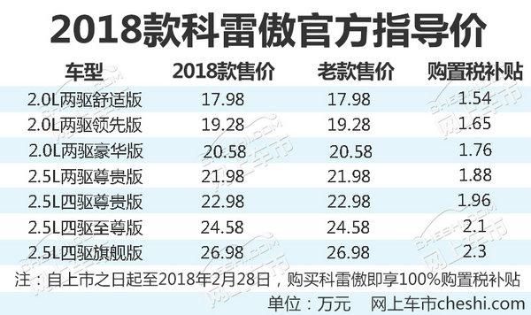 东风雷诺2018款科雷傲-增配上市 17.98万元起-图1