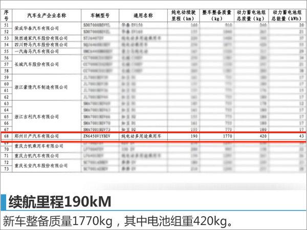 郑州日产纯电动MPV 续航里程达190公里-图2