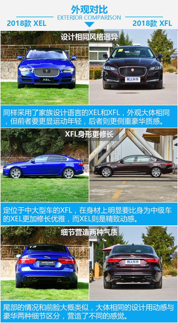 高端车型更便宜??2018款XEL对比2018款XFL-图4