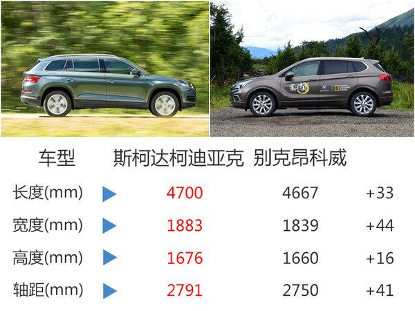 斯柯达国产大7座SUV  广州车展正式亮相(11月18日)-图5