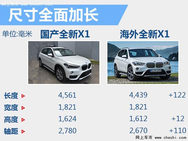 奔驰E级等六款新车将加长 北京车展亮相-图8