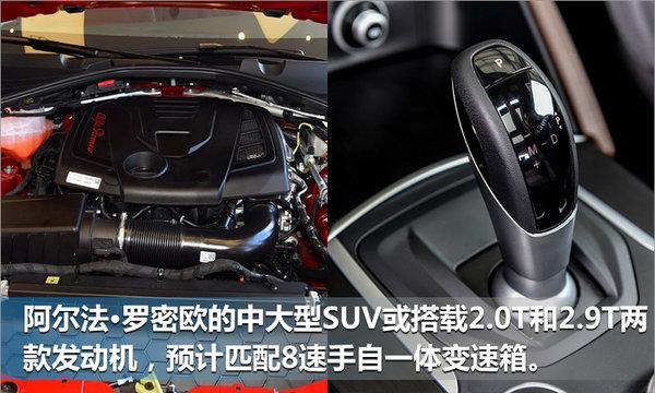 阿尔法•罗密欧全新大SUV将入华 竞争宝马X5-图5
