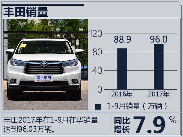 日系3大车企9月销量 日产重夺冠军 本田步步紧逼-图6