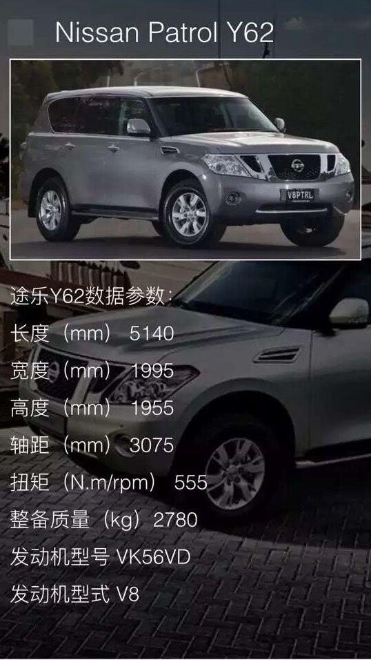 天津日产尼桑途乐Y62价格 7月配置批发价-图2