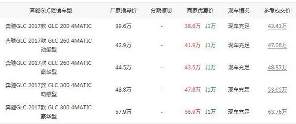 武汉星隆奔驰GLC级  现车销售优惠1万-图1
