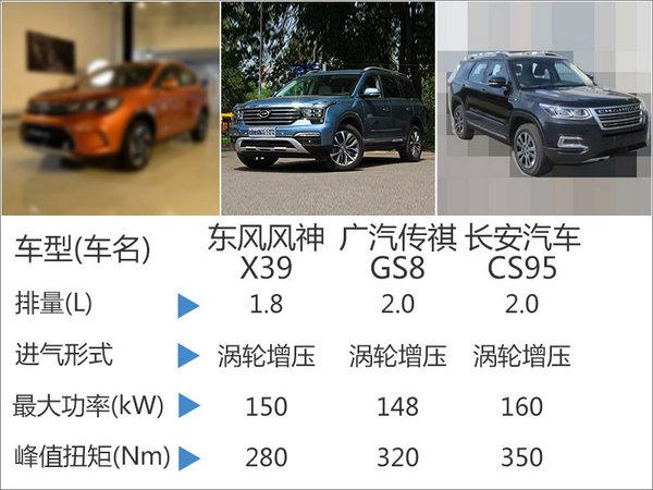 东风风神规划七座SUV 竞争传祺GS8 图高清图片