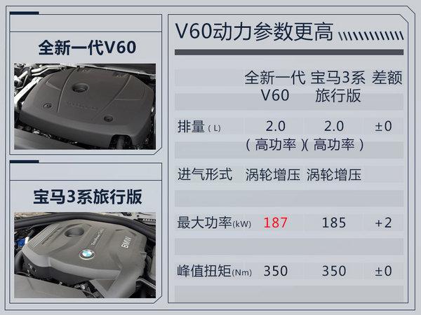沃尔沃全新一代V60将上市 竞争宝马3系旅行版-图3