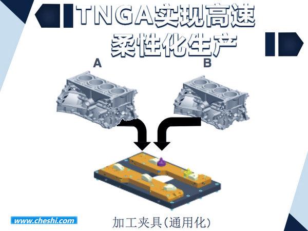 更坚固更安全 解读TNGA下的全新凯美瑞-图6
