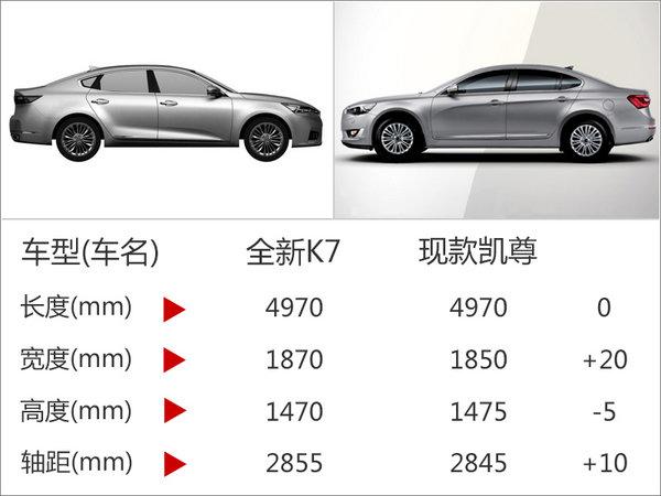 起亚全新K7申报图曝光 轴距加长/将上市-图4