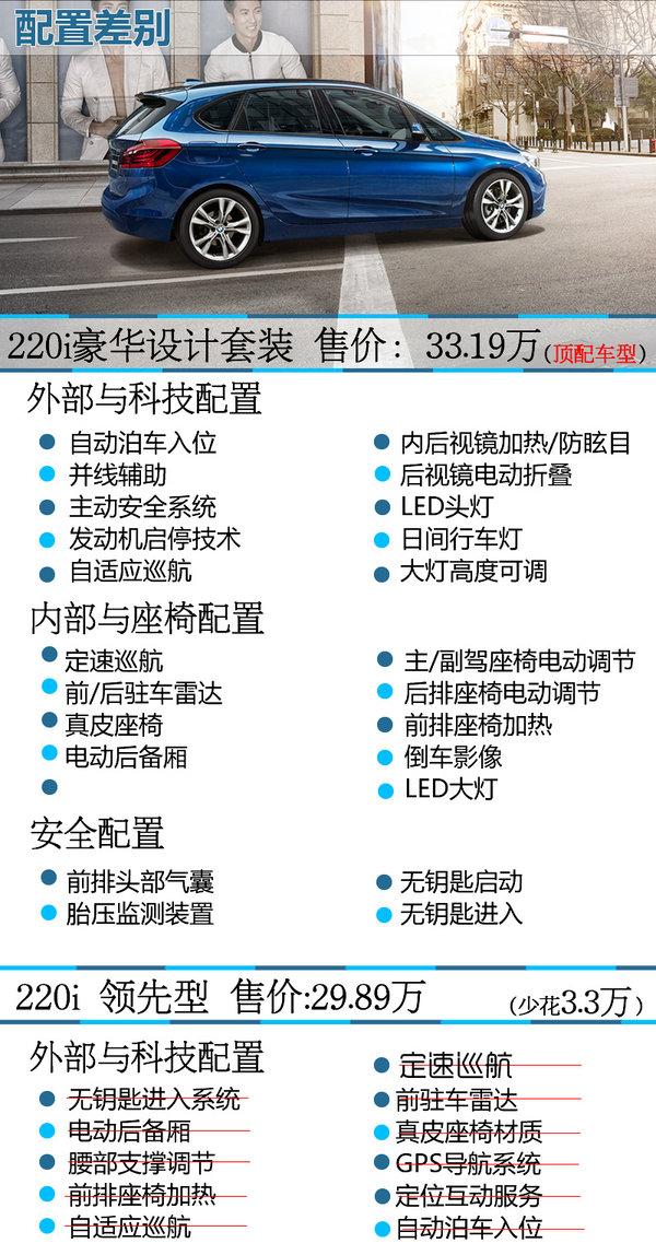 推荐218i顶配 华晨宝马2系旅行购买推荐-图3