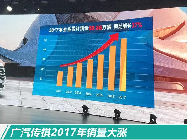 传祺GM8年销剑指3万台   4大规划布局2018年-图4