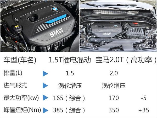 宝马1系三厢将推新能源版 油耗大幅降低-图2